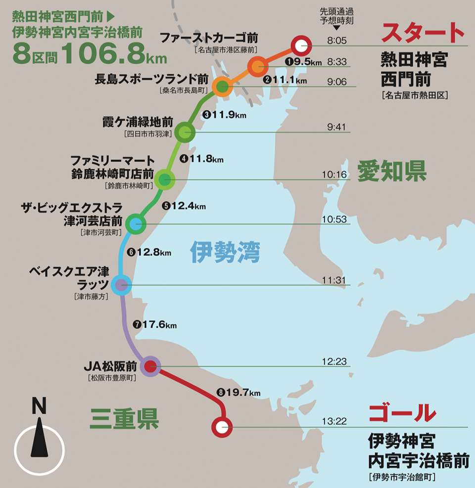 2019全日本大学駅伝全コース