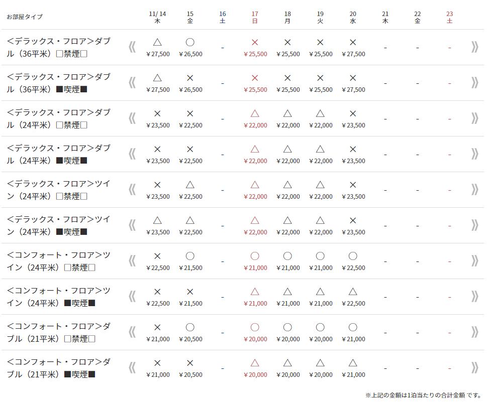 名古屋観光ホテル料金表